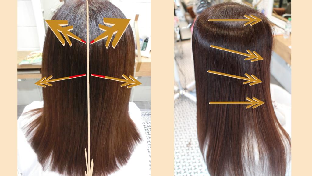 縮毛矯正セット方法